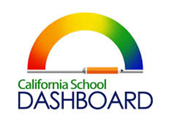 Image that says California Dashboard